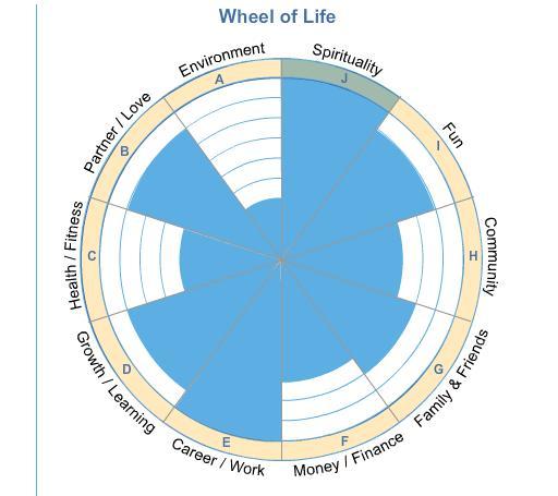 wheel04162013